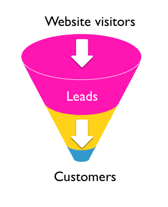 sales_funnel_graphic_UP-1