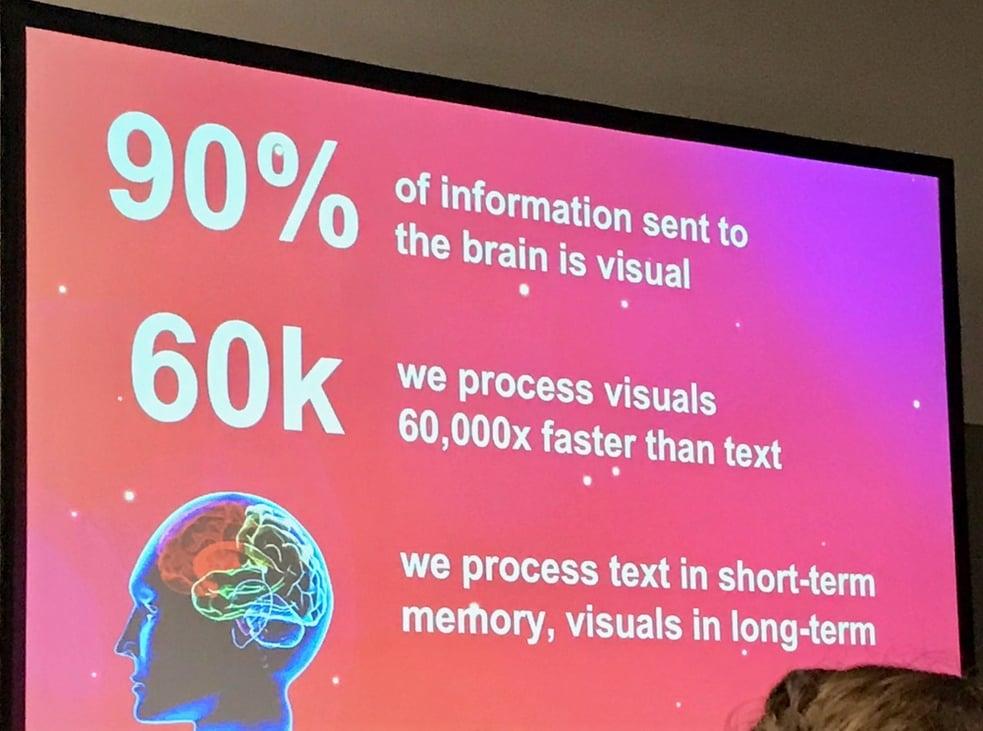 Inbound Brain visual text