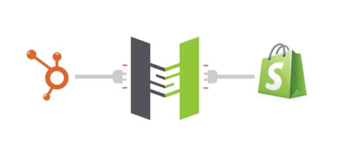 shopify hubspot integration.png