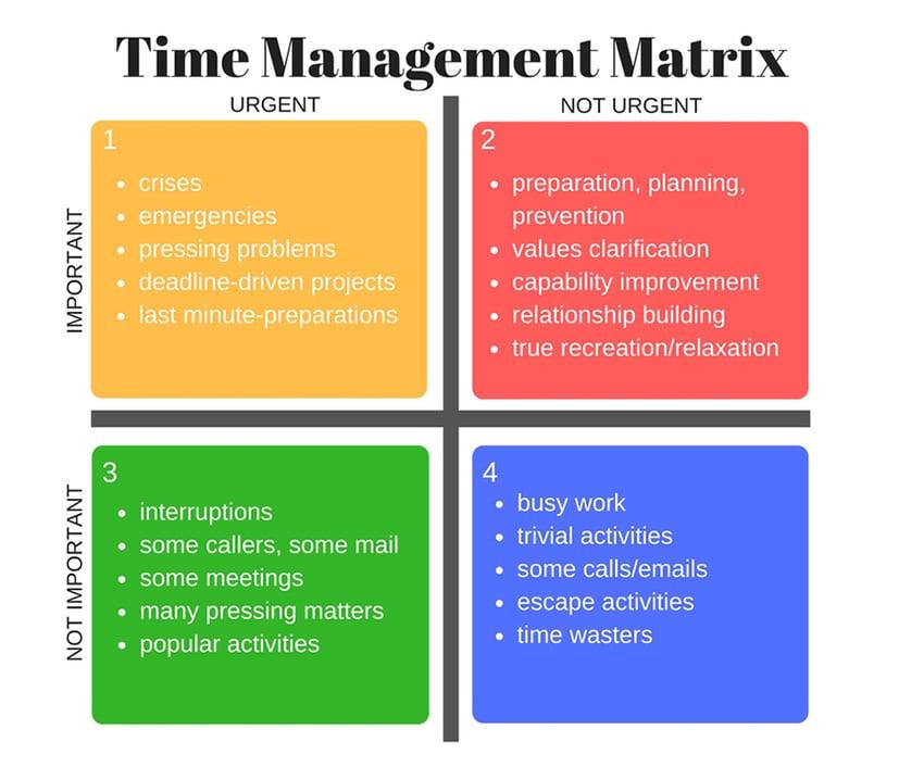 time-matrix-edited