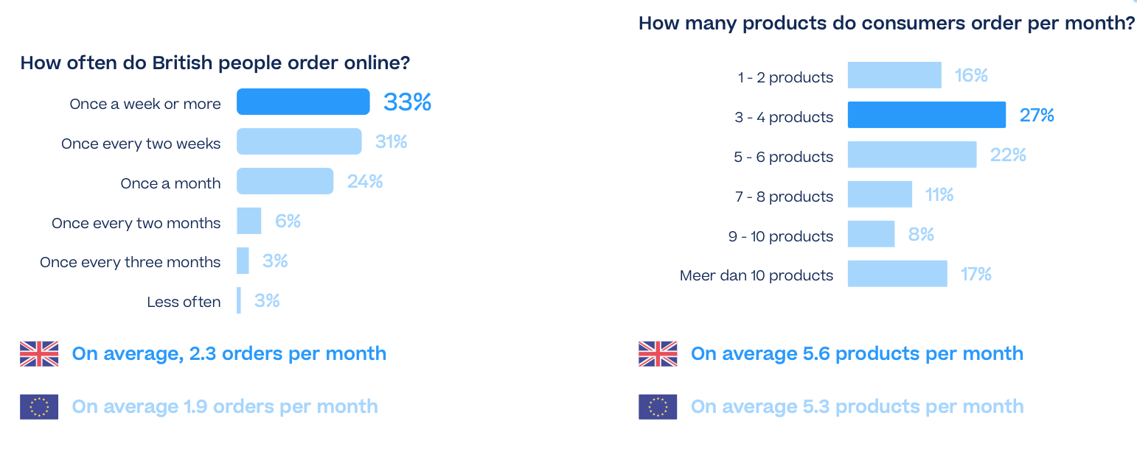 british-ecommerce-stats-2020-1