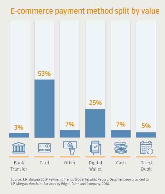 uk-payment-methods