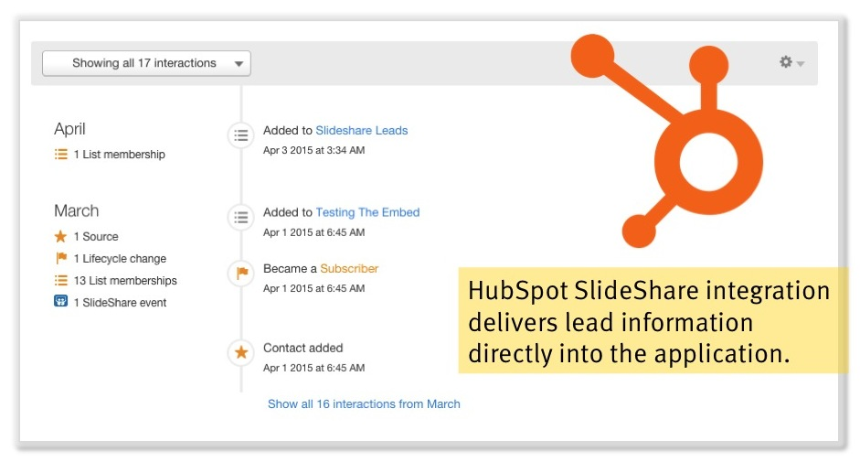 HubSpot-slideshare-integration-image2_1
