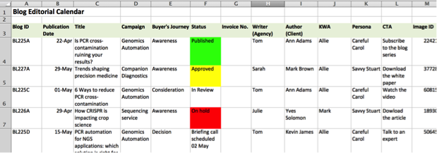 example editorial calendar for blog